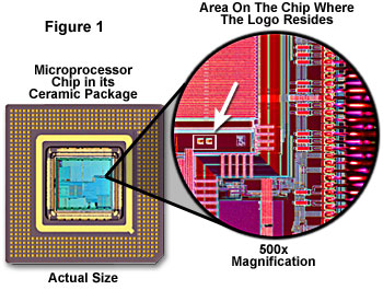 Unpackaging and Photographing Integrated Circuits