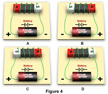 Molecular Expressions: Electricity and Magnetism - Generators and ...