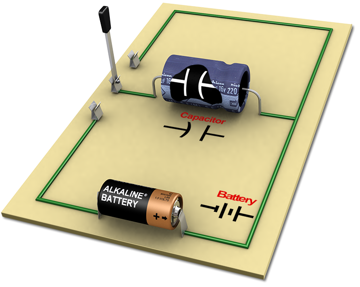 molecular expressions electricity and magnetism interactive java
