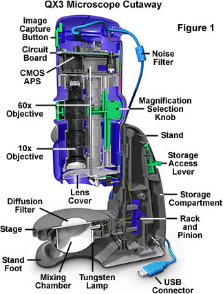 Intel Play Qx3 Microscope Драйвер