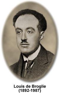 Image Gallery de broglie