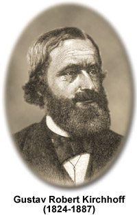 Image result for kirchhoff