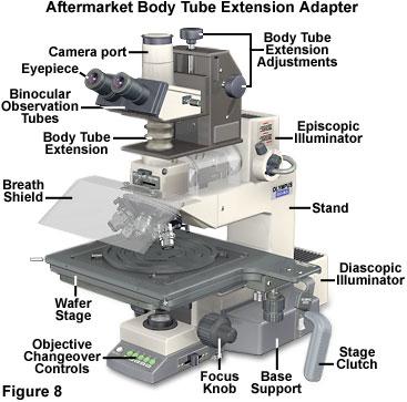 Molecular Expressions Microscopy Primer Anatomy Of The Microscope