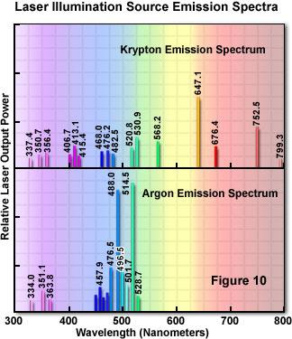 Molecular Expressions Microscopy Primer: Anatomy of the ...