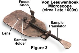 http://micro.magnet.fsu.edu/primer/images/introduction/leeuwenhoek.jpg