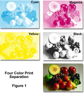 All Color Photographs And Other Images That Are Painted Or Printed Produced Using Just Four Colored Inks Dyes Magenta Cyan