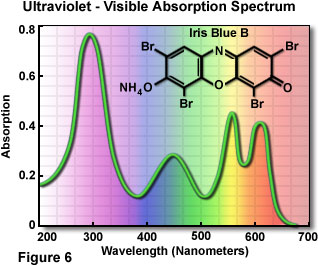 Molecular Expressions Microscopy Primer: Light and Color ...