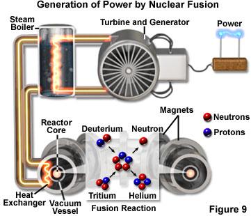 two colour radiation pyrometer pdf
