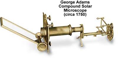 George Adams Compound Solar Microscope