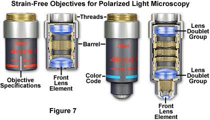 Molecular Expressions Microscopy Primer  Specialized Microscopy Techniques  Polarized Light
